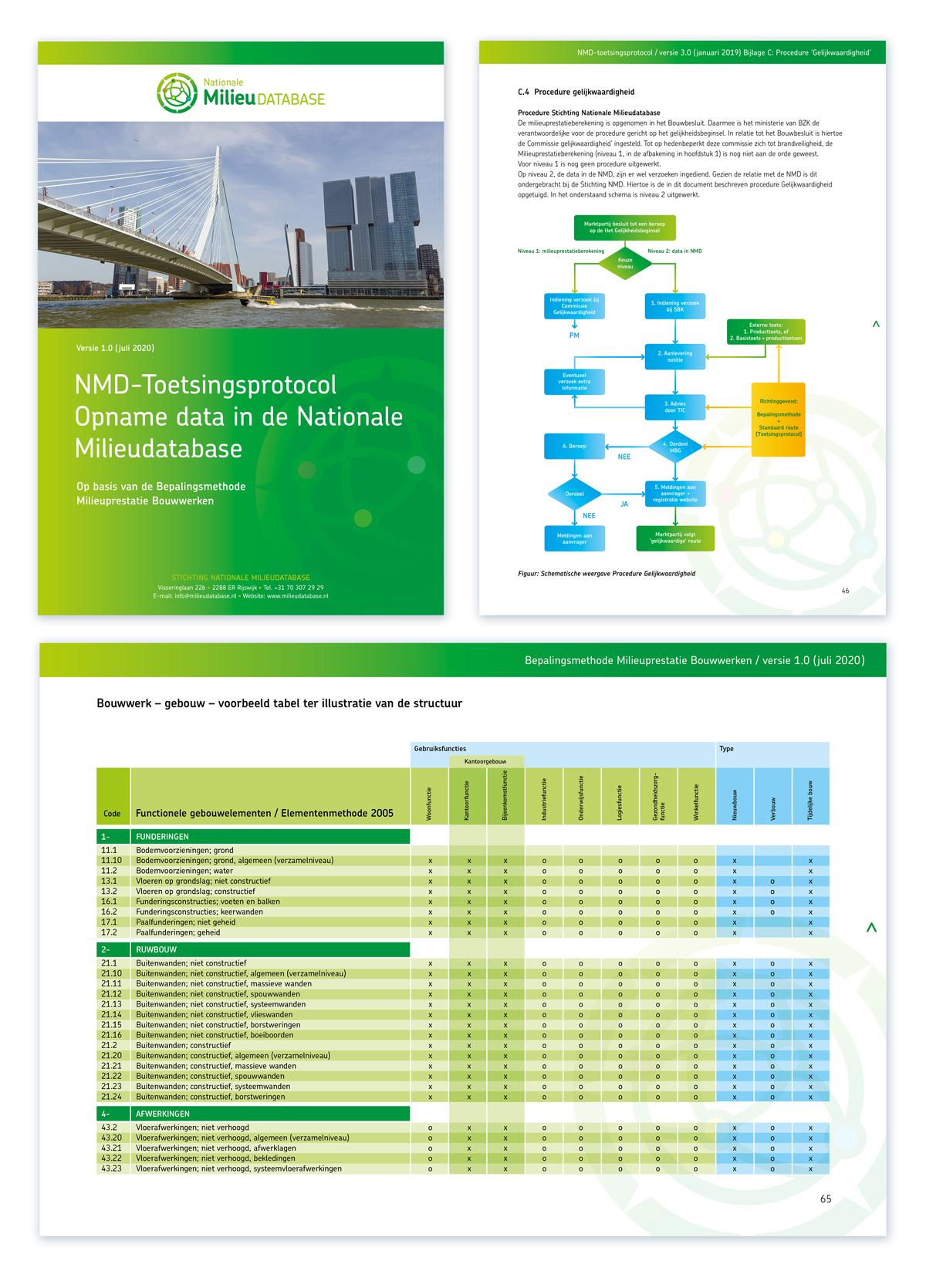 NMD_Publicaties_web