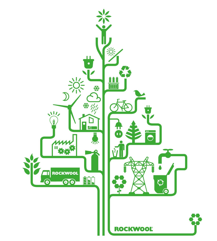 Illustratie_Rockwool_duurzame_kerstboom_lc_groen