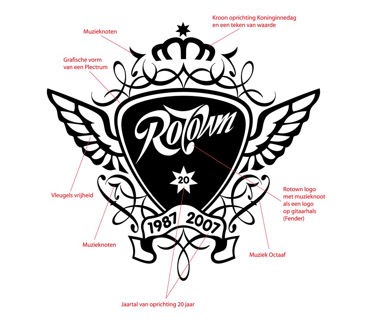 Uitleg-Rotown-shield-def